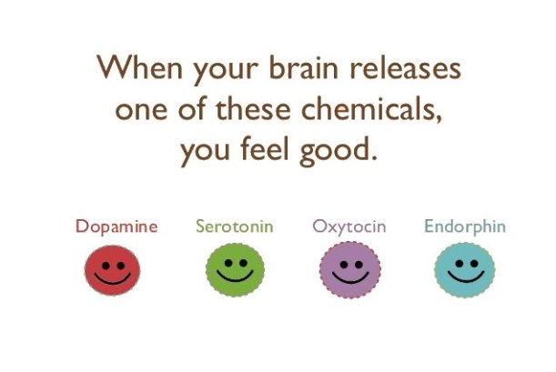 Is There A Way To Naturally Increase Serotonin