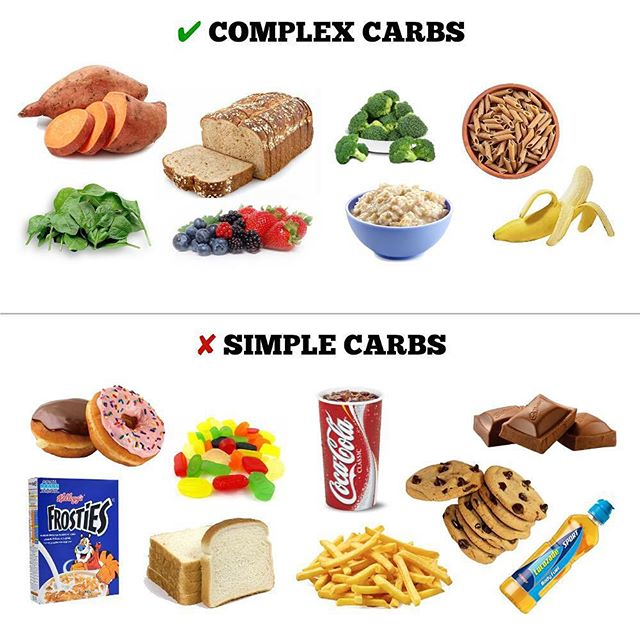 Simple Carbohydrates vs. Complex Carbohydrates | Our ...