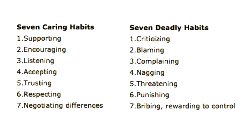 caring_habits
