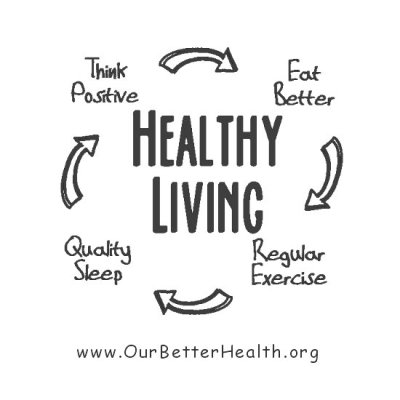 Healthy Lifestyle Keys