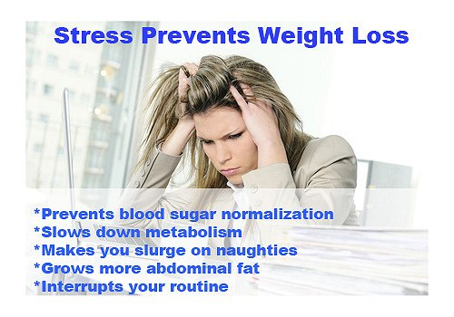 stress-eating-prevents-weight-loss