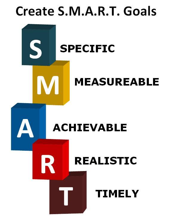 goals-smart
