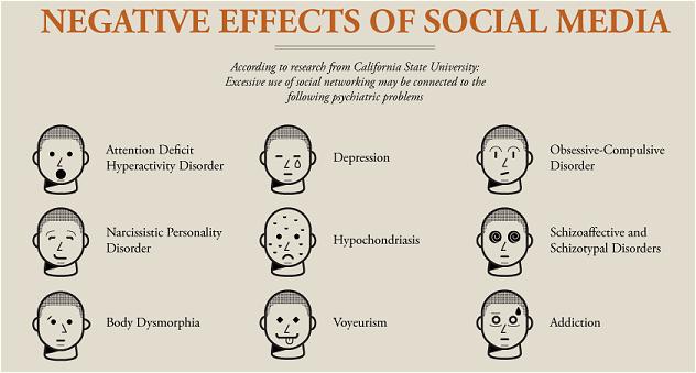 social_media_health