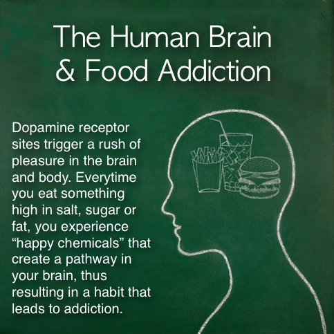dopamine | Our Better Health