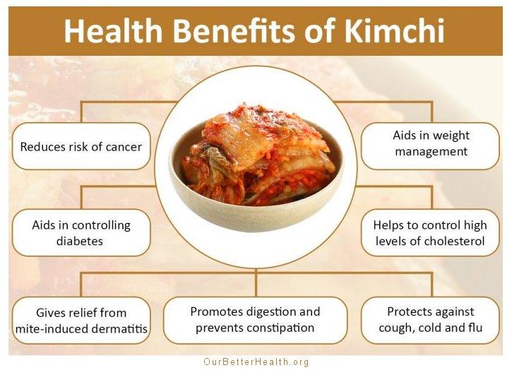 gastric cancer kimchi)